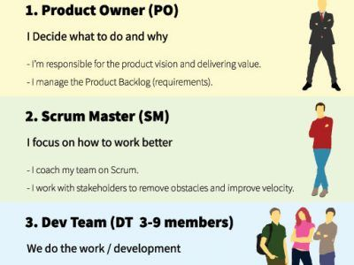 Finding A Good Scrum Master